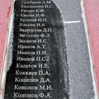 Мемориальная плита №3 в честь воинов-пряжинцев, погибших в боях